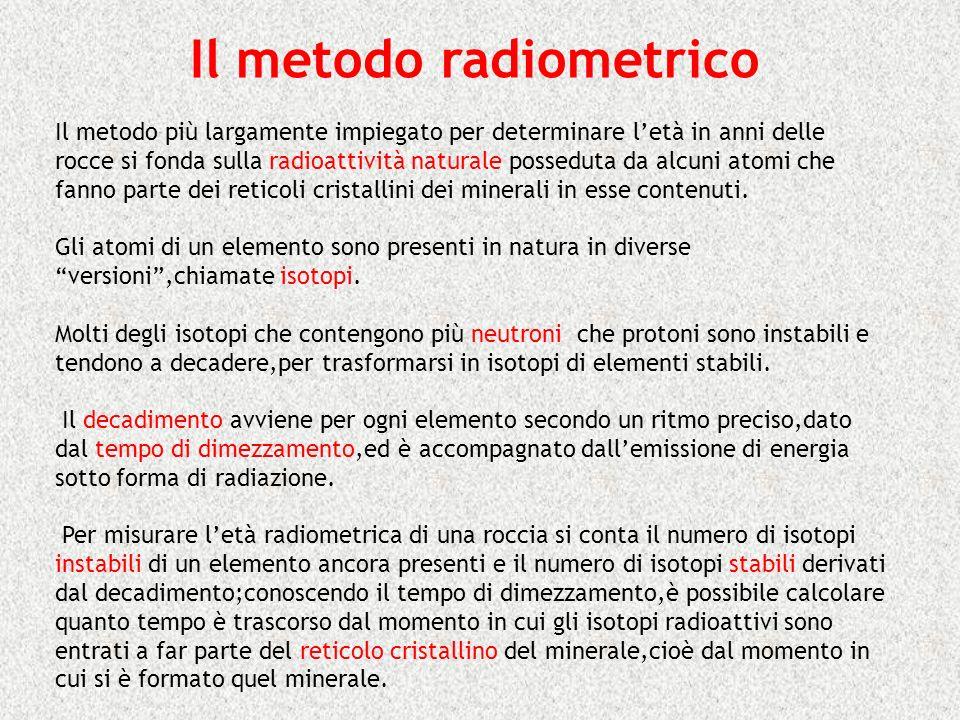 Il metodo radiometrico