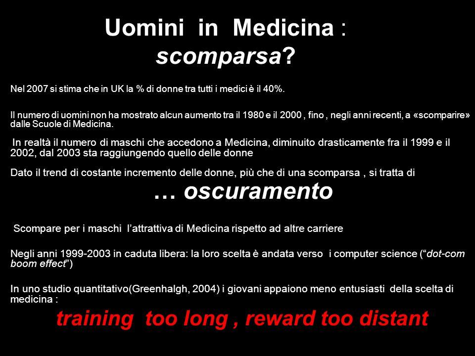 Uomini in Medicina : scomparsa
