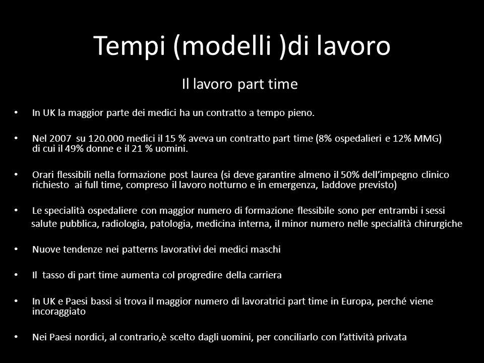 Tempi (modelli )di lavoro