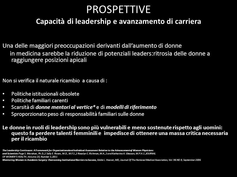 PROSPETTIVE Capacità di leadership e avanzamento di carriera