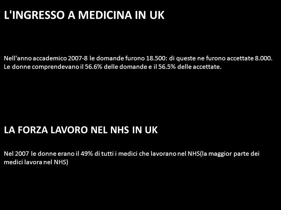 L INGRESSO A MEDICINA IN UK