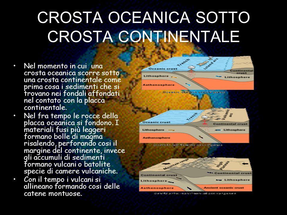 CROSTA OCEANICA SOTTO CROSTA CONTINENTALE