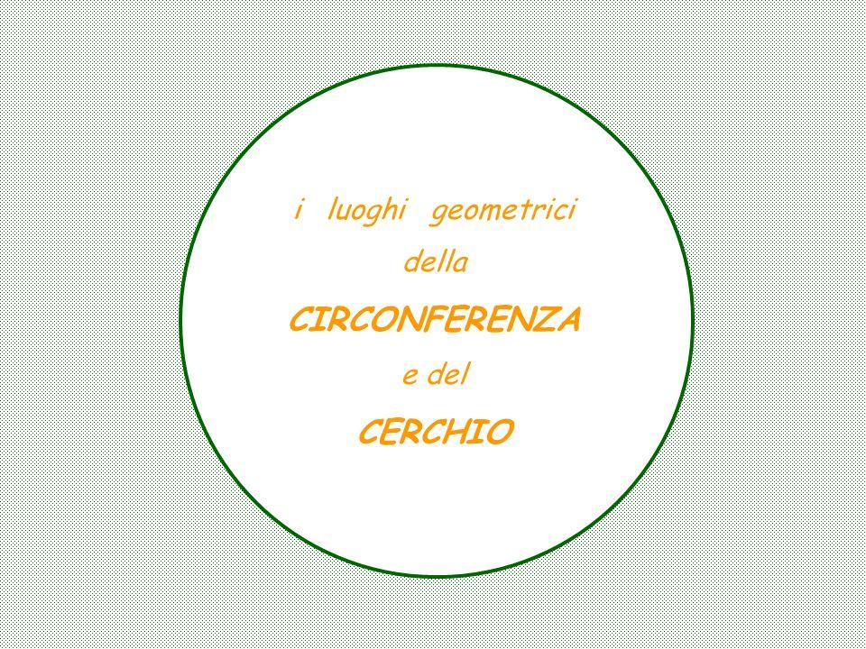 i luoghi geometrici della CIRCONFERENZA e del CERCHIO
