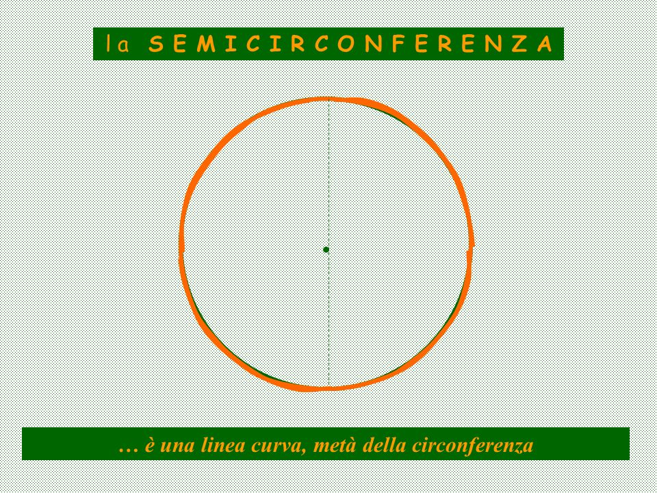 … è una linea curva, metà della circonferenza