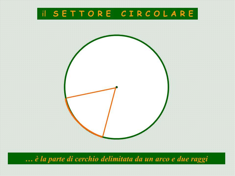 … è la parte di cerchio delimitata da un arco e due raggi