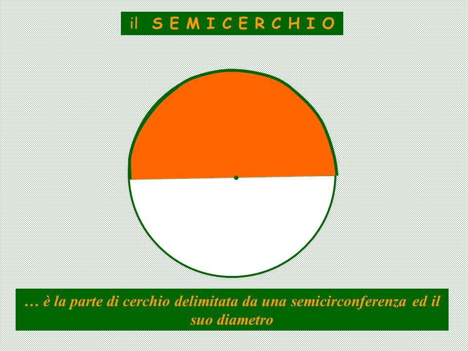il S E M I C E R C H I O … è la parte di cerchio delimitata da una semicirconferenza ed il suo diametro.