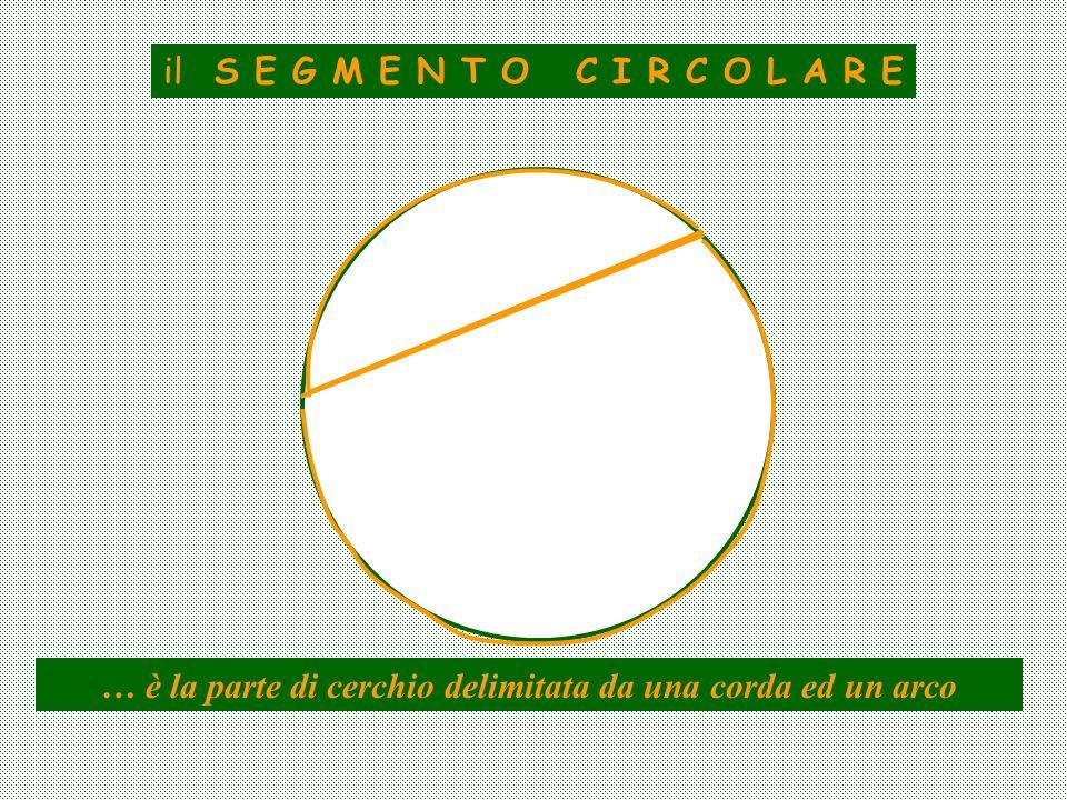 … è la parte di cerchio delimitata da una corda ed un arco
