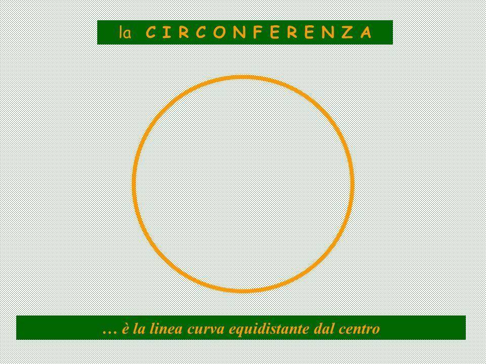 … è la linea curva equidistante dal centro