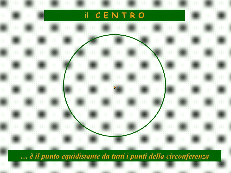 … è il punto equidistante da tutti i punti della circonferenza
