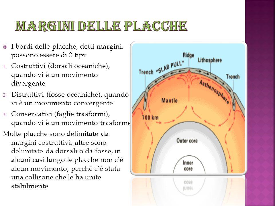 MARGINI DELLE PLACCHEI bordi delle placche, detti margini, possono essere di 3 tipi: