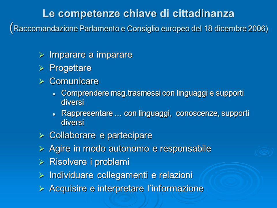 Le competenze chiave di cittadinanza (Raccomandazione Parlamento e Consiglio europeo del 18 dicembre 2006)