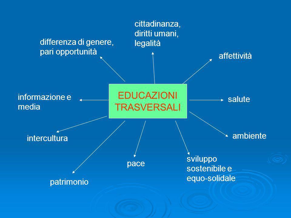 EDUCAZIONI TRASVERSALI cittadinanza, diritti umani, legalità