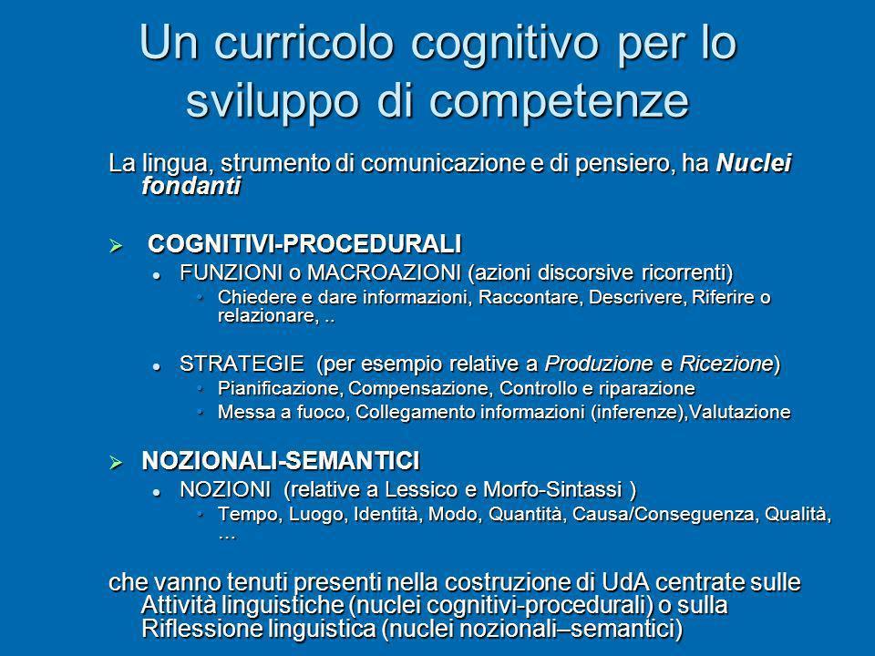 Un curricolo cognitivo per lo sviluppo di competenze