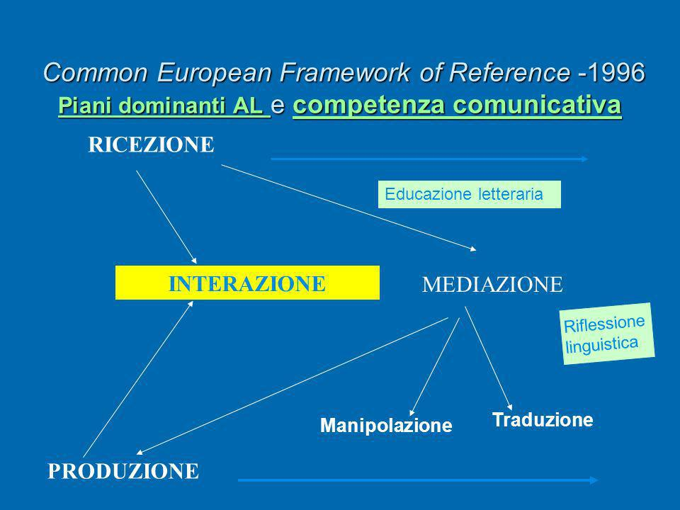 Common European Framework of Reference -1996 Piani dominanti AL e competenza comunicativa