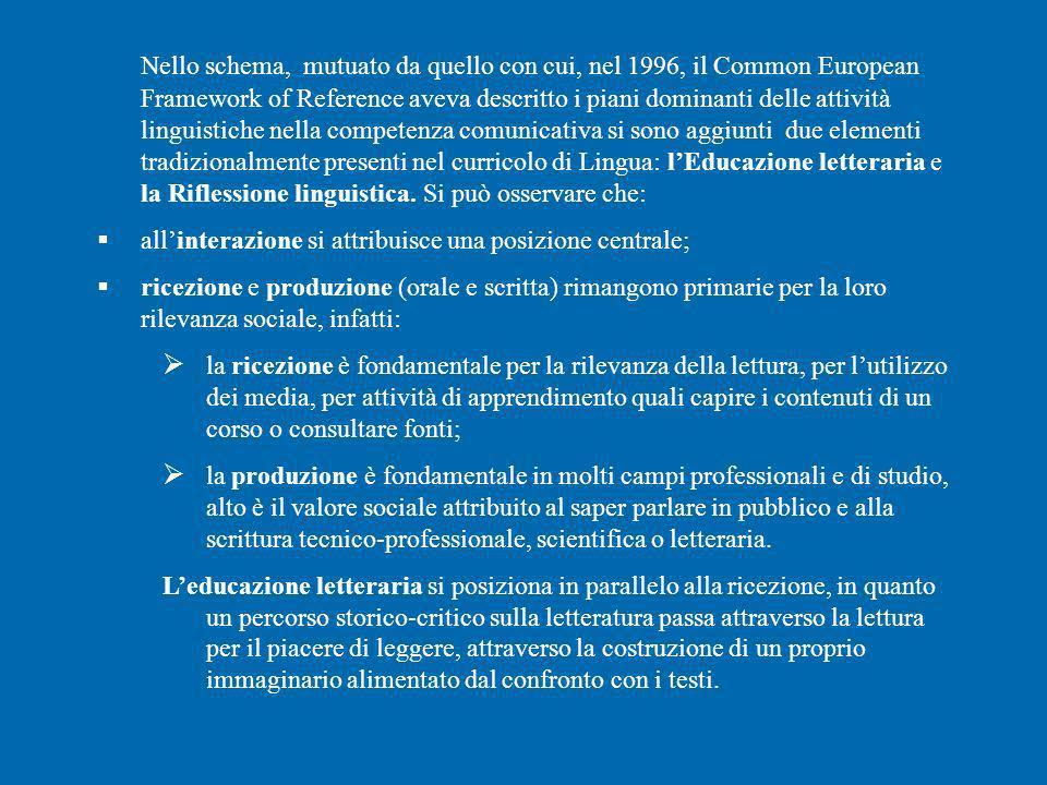 Nello schema, mutuato da quello con cui, nel 1996, il Common European Framework of Reference aveva descritto i piani dominanti delle attività linguistiche nella competenza comunicativa si sono aggiunti due elementi tradizionalmente presenti nel curricolo di Lingua: l'Educazione letteraria e la Riflessione linguistica. Si può osservare che: