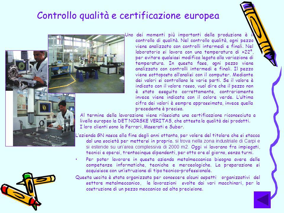 Controllo qualità e certificazione europea