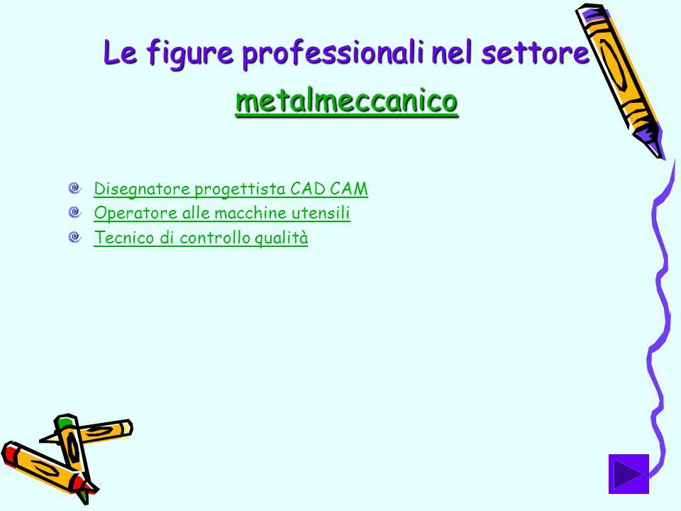 Le figure professionali nel settore metalmeccanico