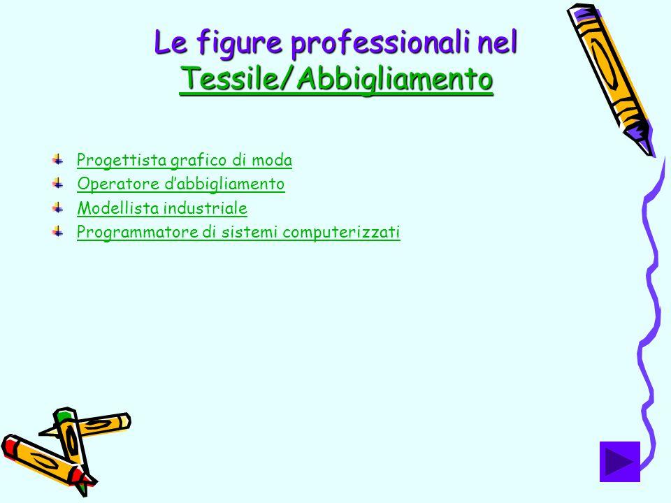 Le figure professionali nel Tessile/Abbigliamento