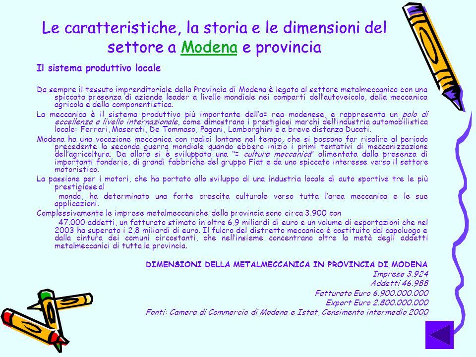 Le caratteristiche, la storia e le dimensioni del settore a Modena e provincia