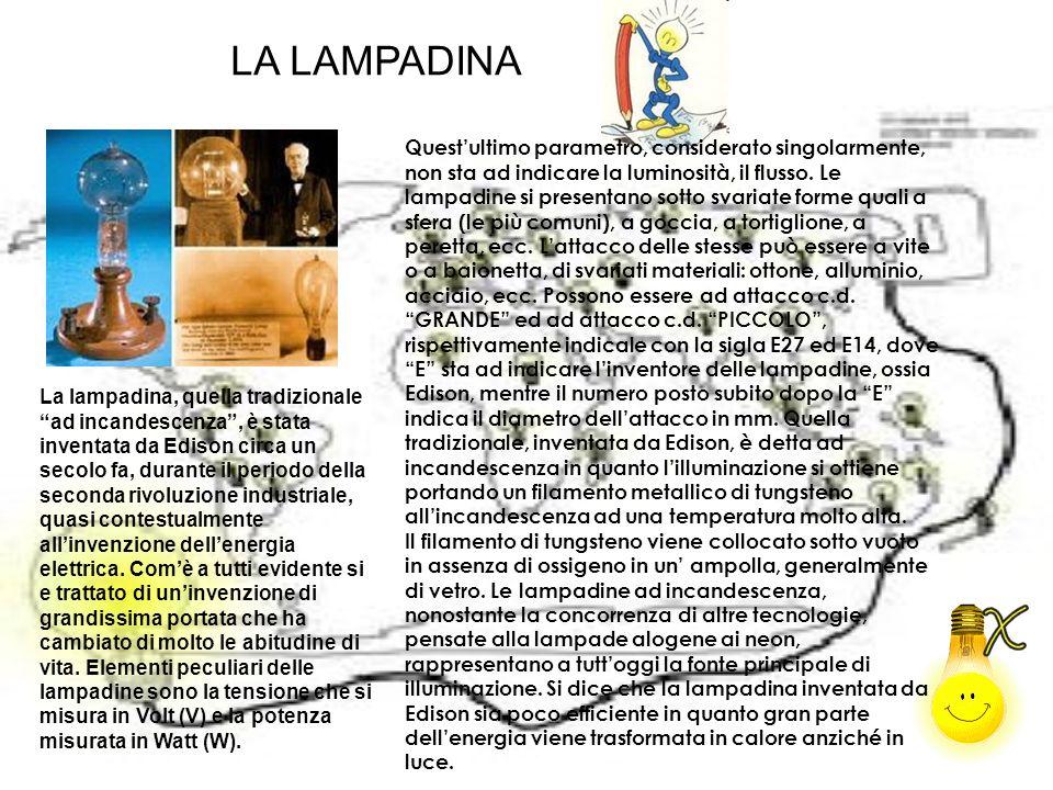 LA LAMPADINA