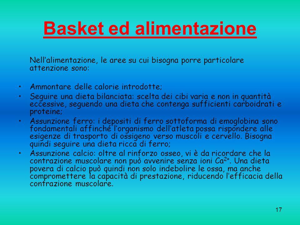 Basket ed alimentazione