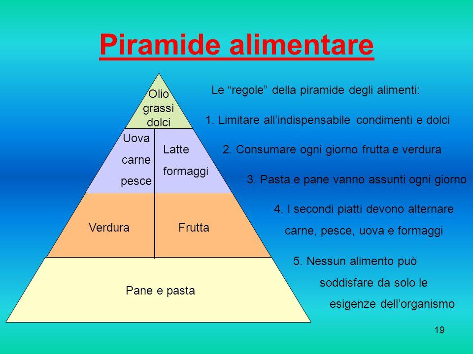 Piramide alimentare Le regole della piramide degli alimenti: