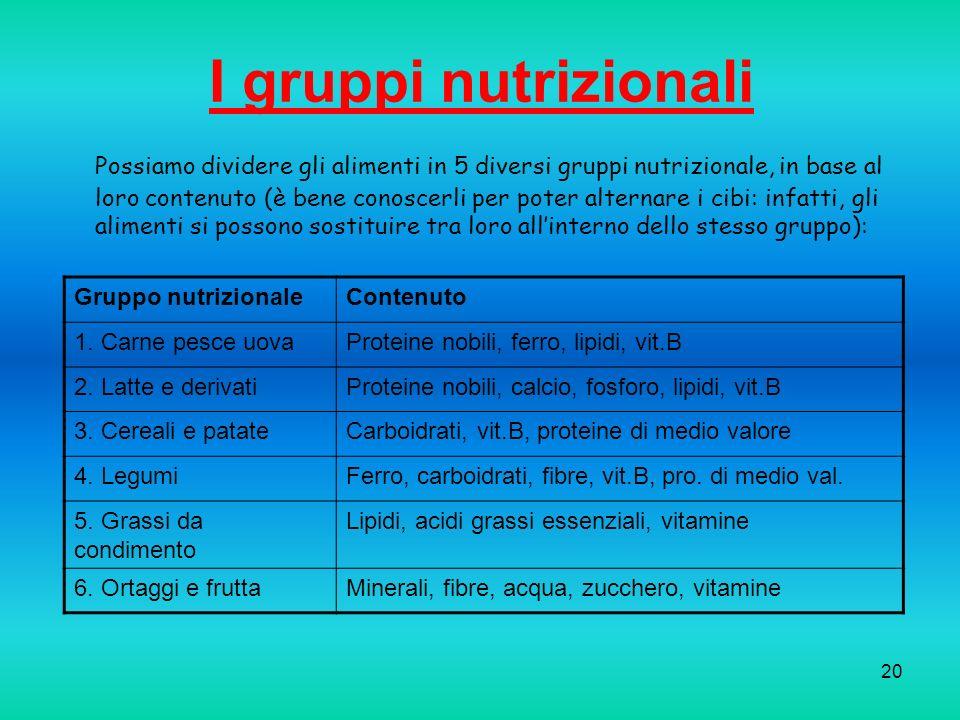 I gruppi nutrizionali