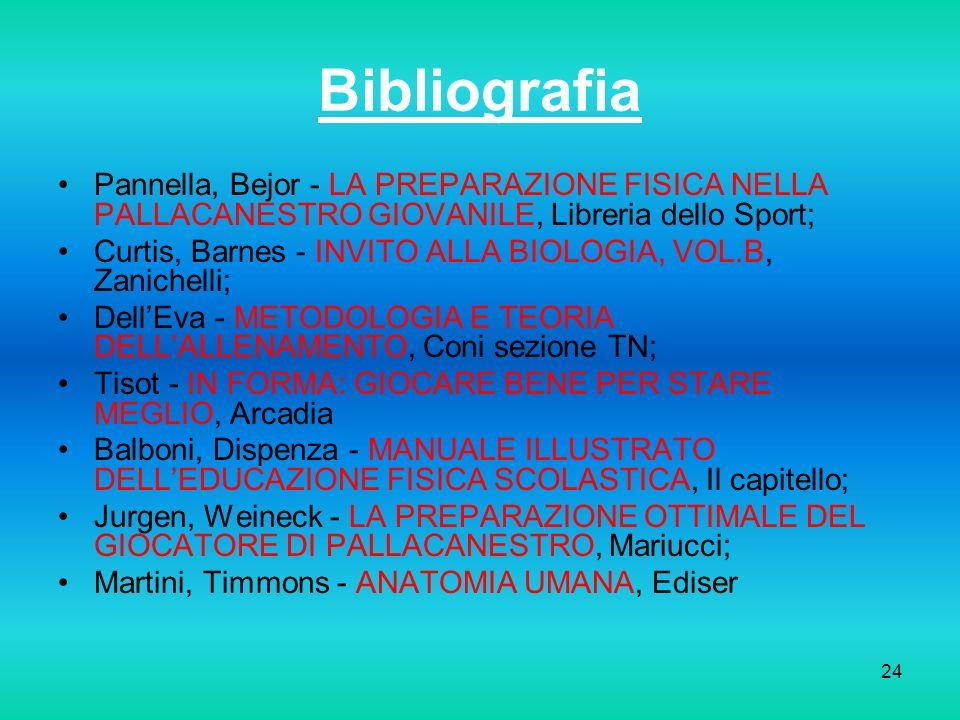 Bibliografia Pannella, Bejor - LA PREPARAZIONE FISICA NELLA PALLACANESTRO GIOVANILE, Libreria dello Sport;