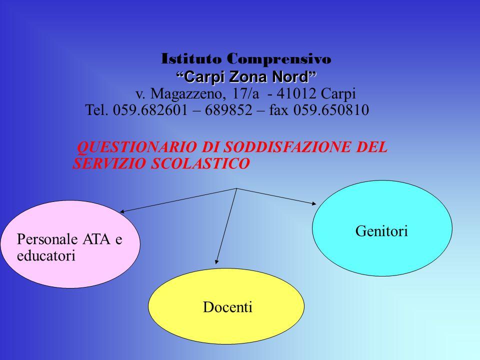 Istituto Comprensivo Carpi Zona Nord v. Magazzeno, 17/a - 41012 Carpi. Tel. 059.682601 – 689852 – fax 059.650810.