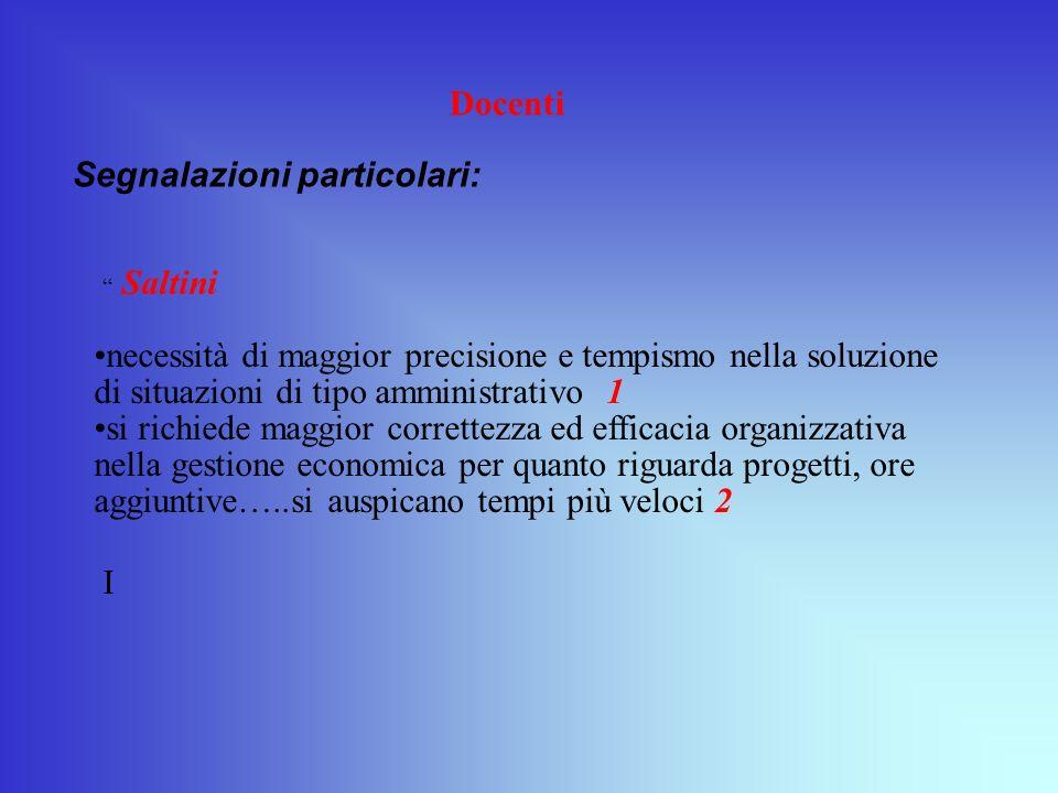 Docenti Segnalazioni particolari: Saltini. necessità di maggior precisione e tempismo nella soluzione di situazioni di tipo amministrativo 1.
