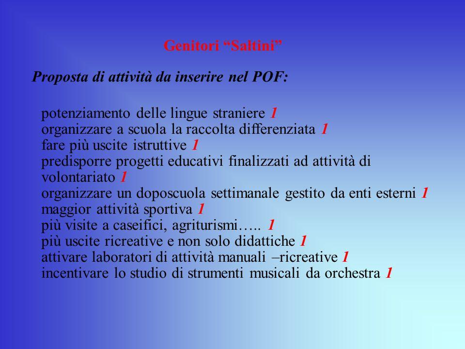 Genitori Saltini Proposta di attività da inserire nel POF: potenziamento delle lingue straniere 1.