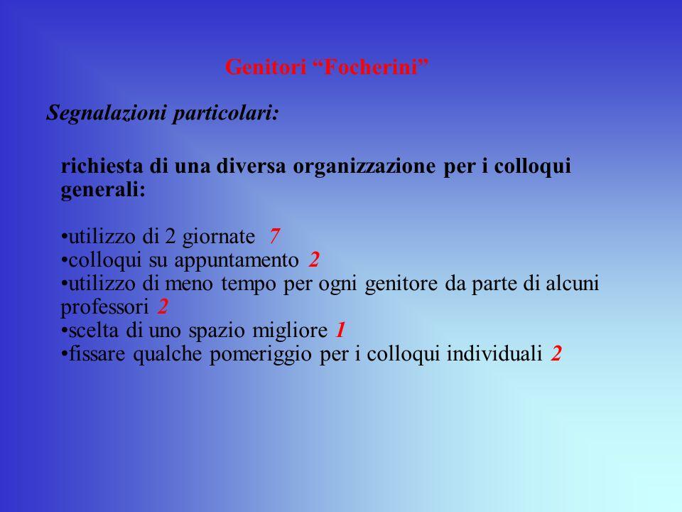 Genitori Focherini Segnalazioni particolari: richiesta di una diversa organizzazione per i colloqui generali: