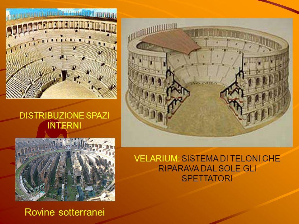 Rovine sotterranei DISTRIBUZIONE SPAZI INTERNI