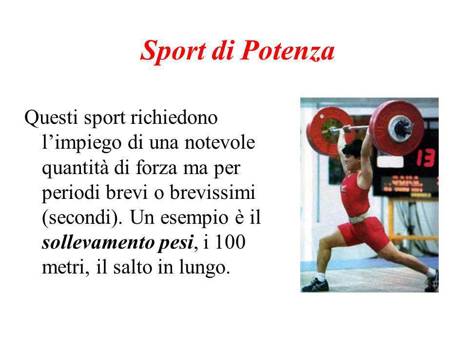 Sport di Potenza