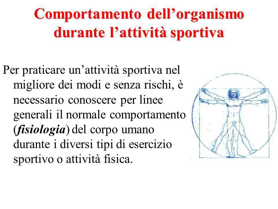 Comportamento dell'organismo durante l'attività sportiva