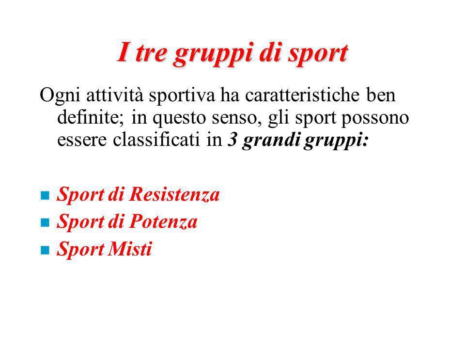 I tre gruppi di sport