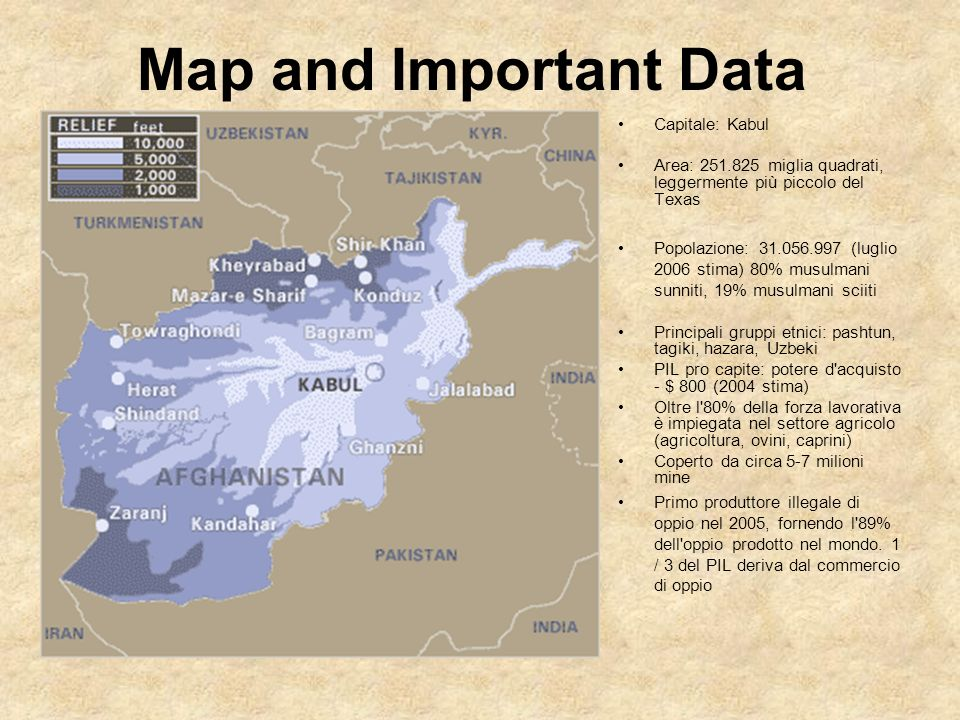 Map and Important Data Capitale: Kabul