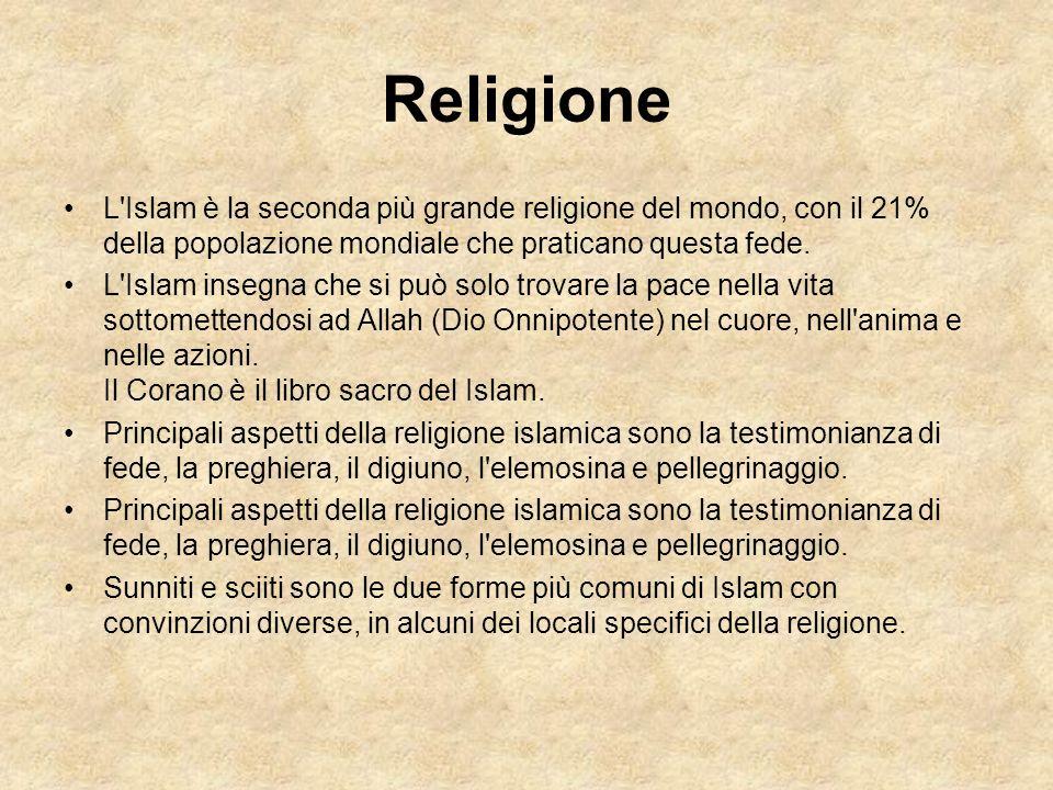 Religione L Islam è la seconda più grande religione del mondo, con il 21% della popolazione mondiale che praticano questa fede.