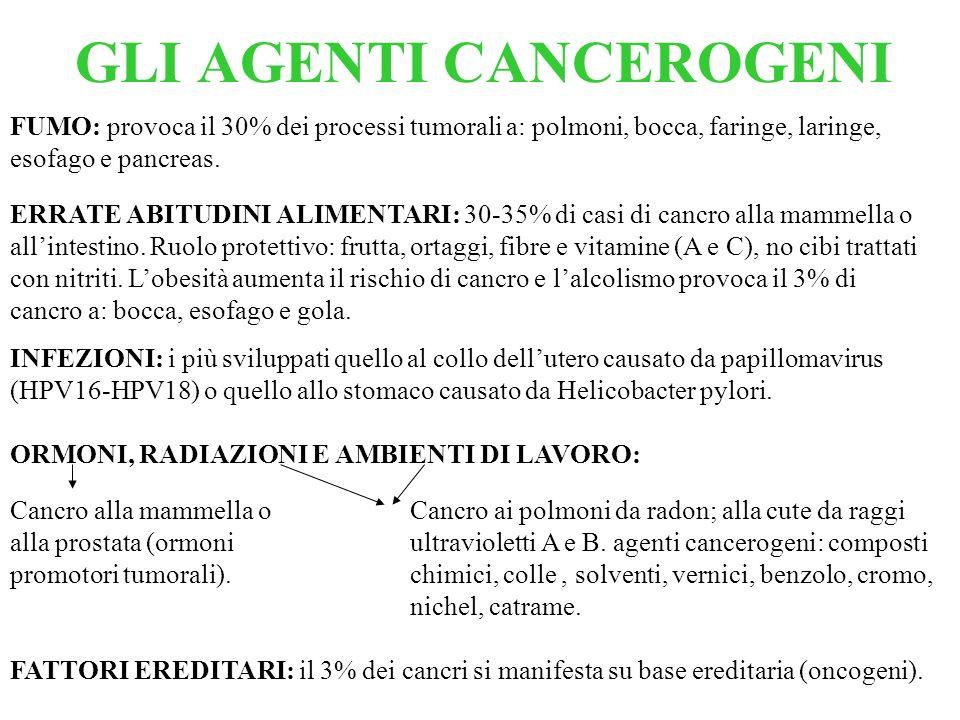 GLI AGENTI CANCEROGENI