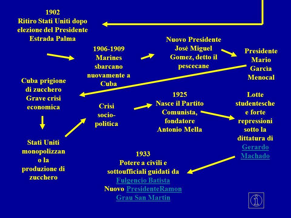 1902 Ritiro Stati Uniti dopo elezione del Presidente Estrada Palma