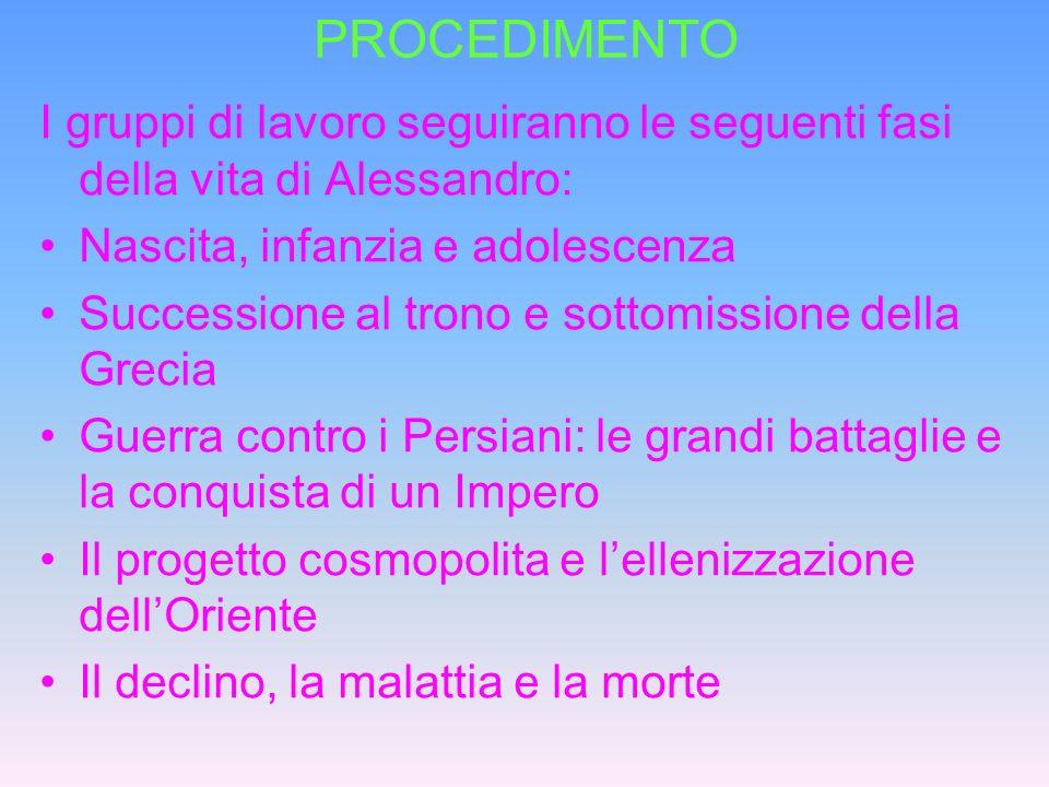 PROCEDIMENTO I gruppi di lavoro seguiranno le seguenti fasi della vita di Alessandro: Nascita, infanzia e adolescenza.