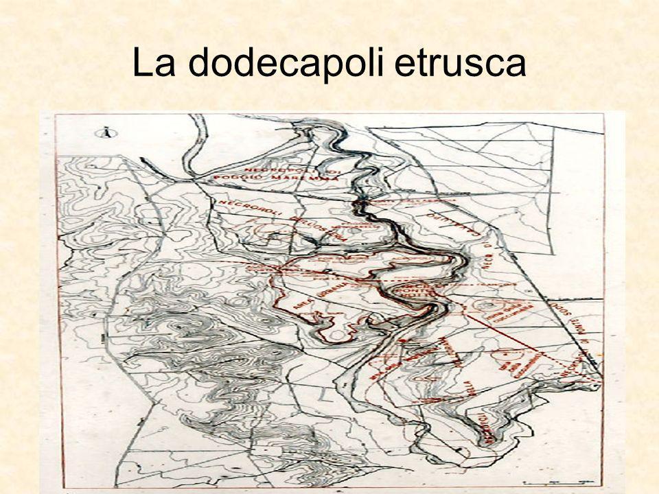 La dodecapoli etrusca