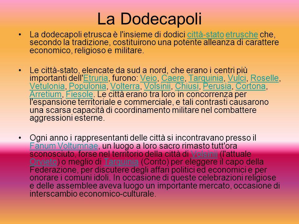 La Dodecapoli