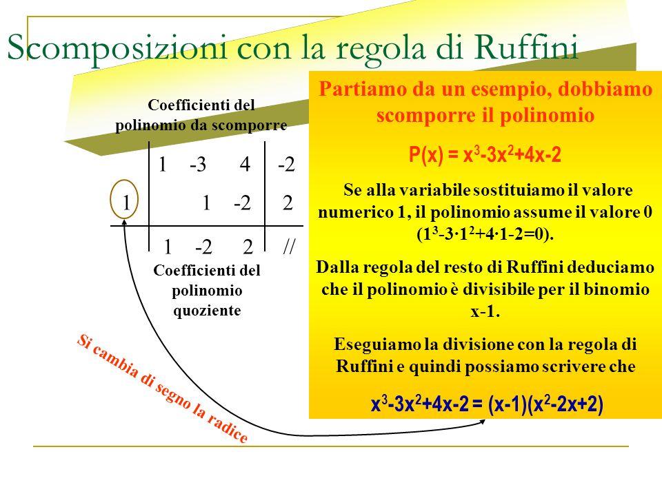 Scomposizioni con la regola di Ruffini