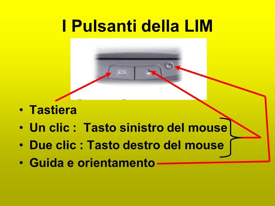 I Pulsanti della LIM Tastiera Un clic : Tasto sinistro del mouse