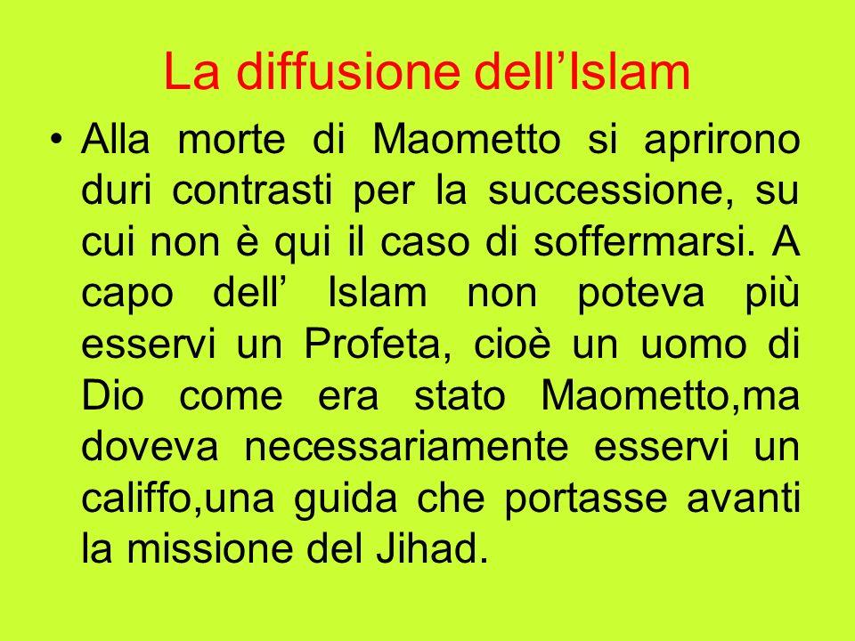 La diffusione dell'Islam