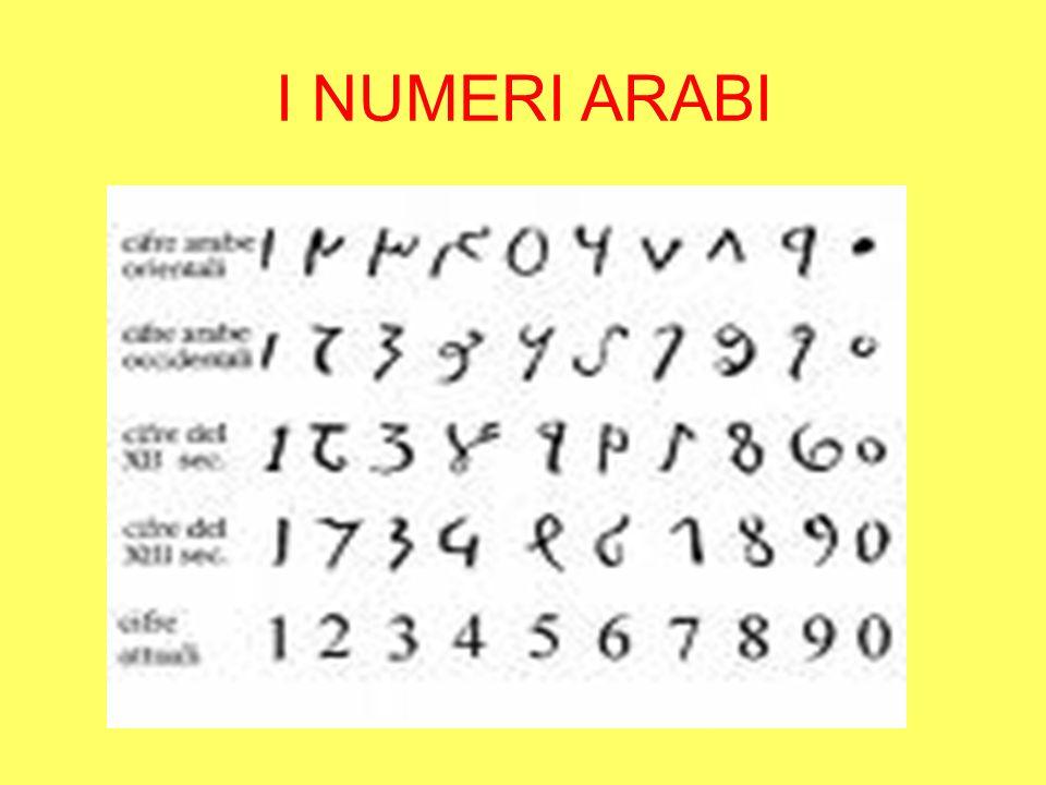 I NUMERI ARABI
