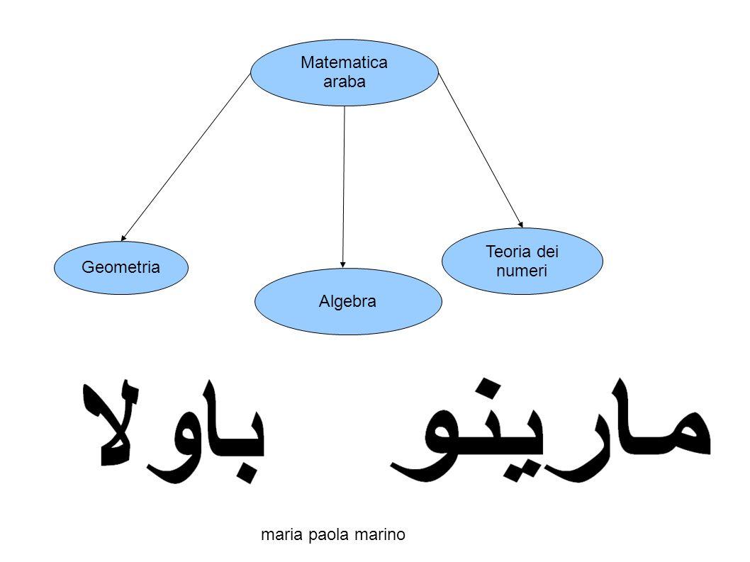 La scritta in arabo è la traduzione del mio nome