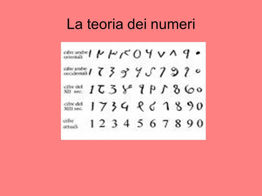 La teoria dei numeri