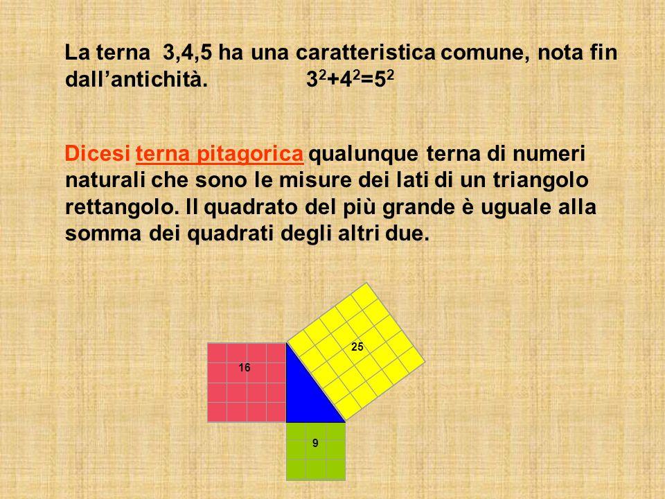 La terna 3,4,5 ha una caratteristica comune, nota fin dall'antichità